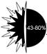 43-80 percent
