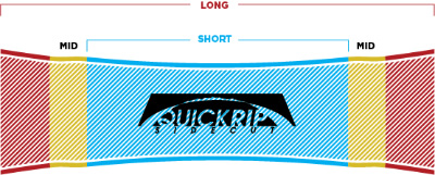 QuickRip Sidecut Diagram